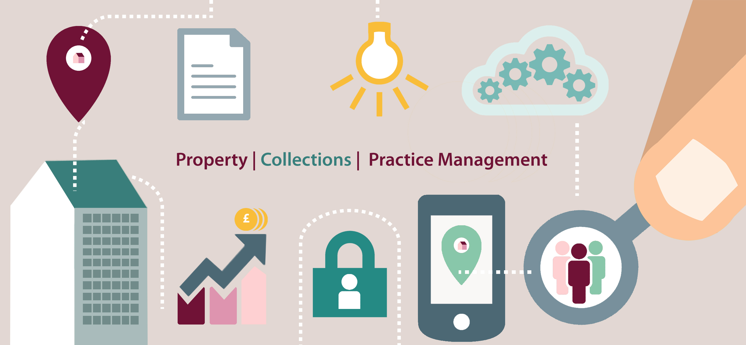 Property Collection - Practice Management